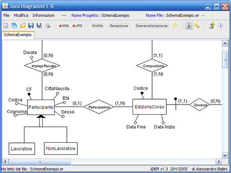 Disegnare diagrammi er area didattica database modello e r for Programma per disegnare interni